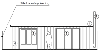 Annexe during construction in Poole planning consultant Bournemouth