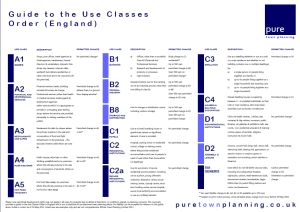 PureTown Planning Guide to the Use Classes Order